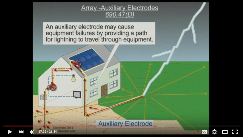 Electrical Grounding Myths