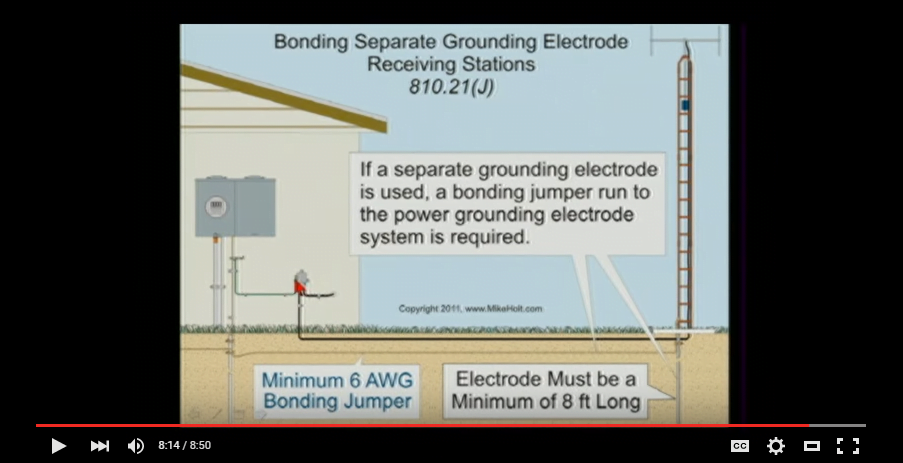 HAM Radio – Bonding/Grounding Electrode Conductor